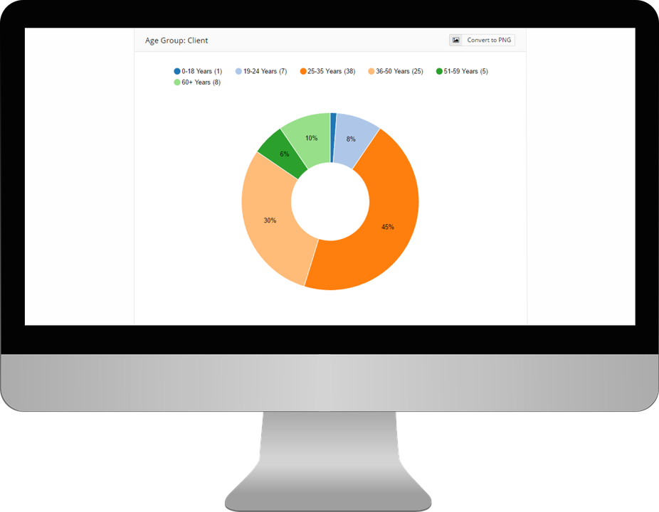 Food Bank Software Reporting Feature - Create Stunning Reports